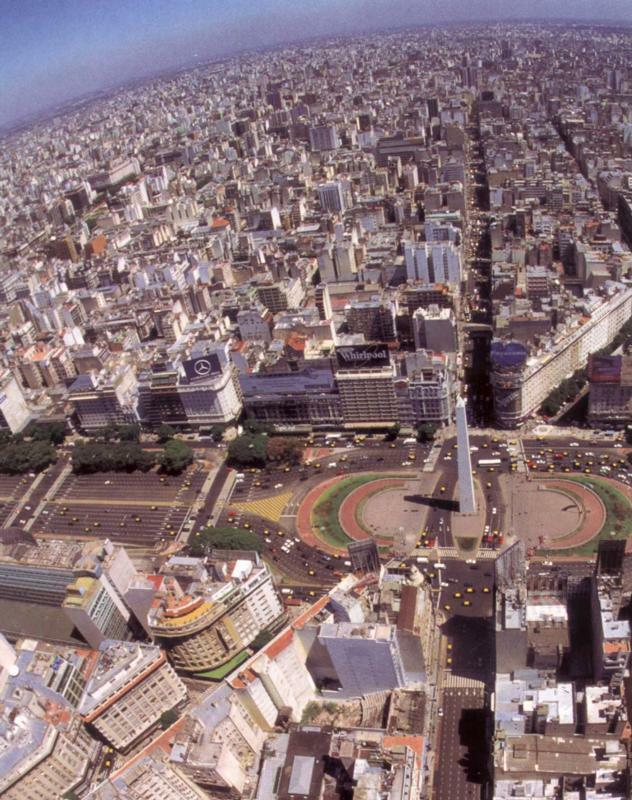 City of Buenos Aires Area Guides - Information about all Areas of the City of Buenos Aires